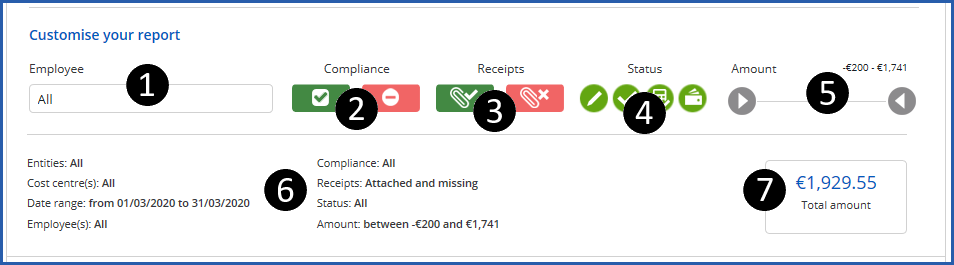 ExpenseReporting ExpReps Cust Annotated