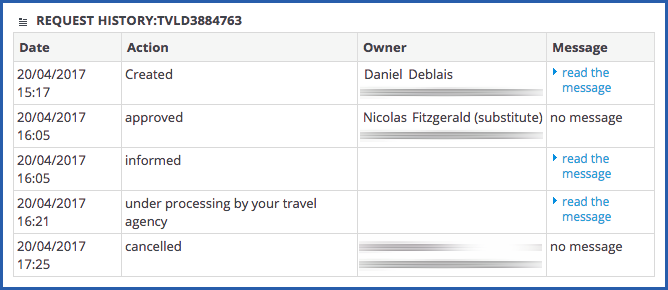 Image of detailed history of trip request